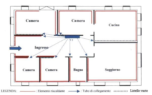Riscaldamento a battiscopa radiante contattaci ora for Disegno impianto riscaldamento a termosifoni